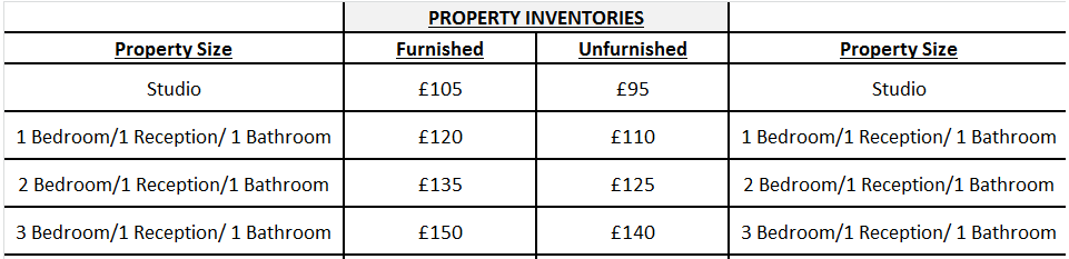 property inventory prices ARLA AIIC registered company
